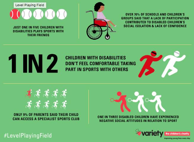 Fight Social Stigma in Sport