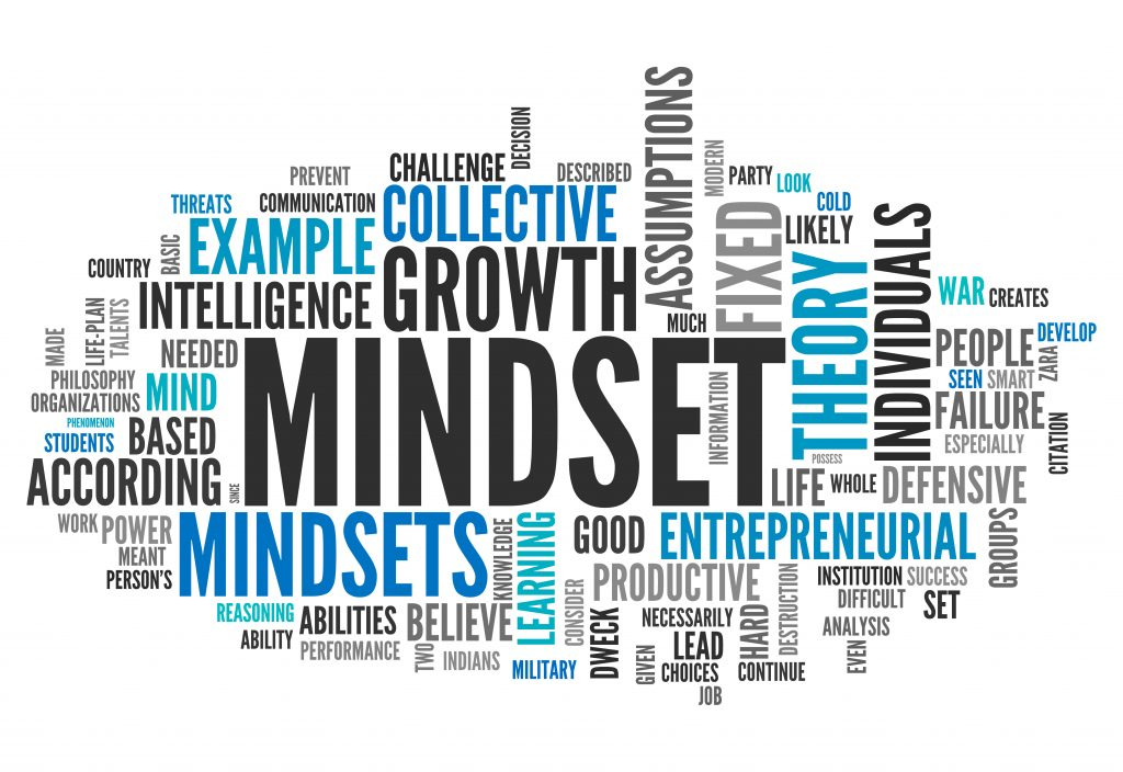 growth mindset, word cloud